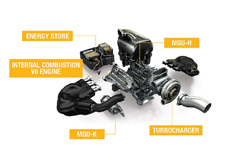 2015 renault formula 1 engine